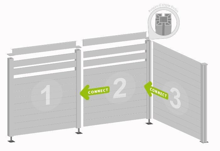 Panneau claustra kit complet composite - Panneaux brise vue composite ...