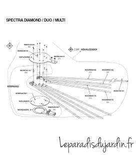 Baleine de parasol - Parasol Spectra diamond, duo et multi