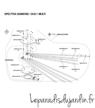 Pièces de rechange baleine de parasol - Parasol Spectra diamond duo et multi