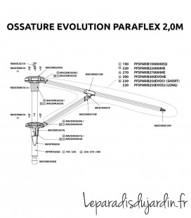 Spare parts - Paraflex Evolution