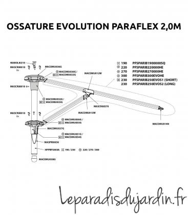 Pièces de rechange - ossature Paraflex Evolution Umbrosa