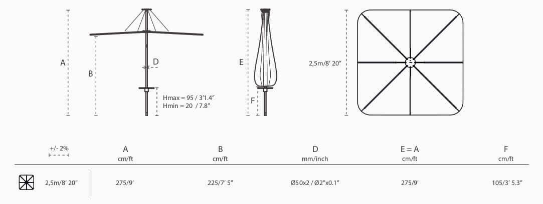 Dimensions du parasols infina ux culture par umbrosa